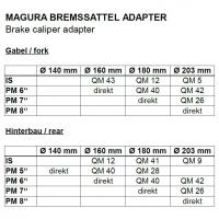 Magura Adapter QM28, 180 mm PM 5``